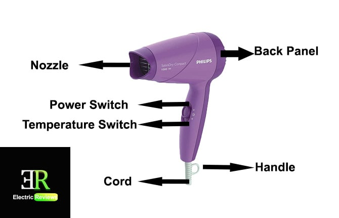 How Does a Hair Dryer Work